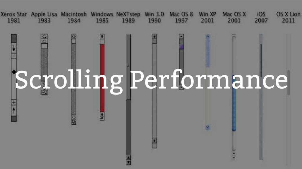 Scrolling Performance