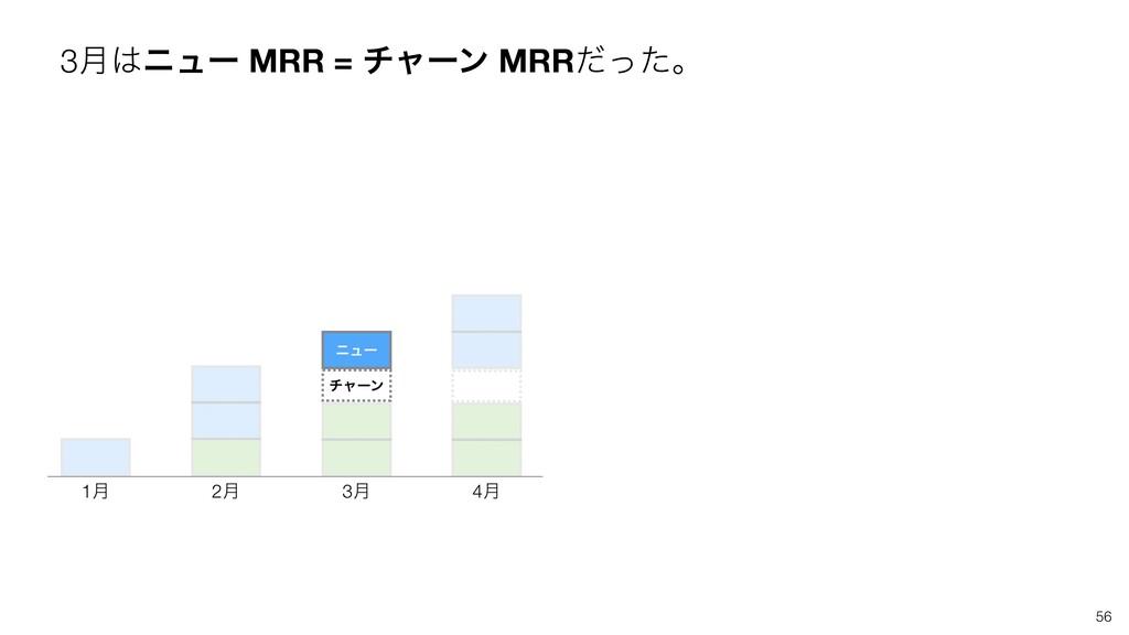 3݄χϡʔ MRR = νϟʔϯ MRRͩͬͨɻ 56