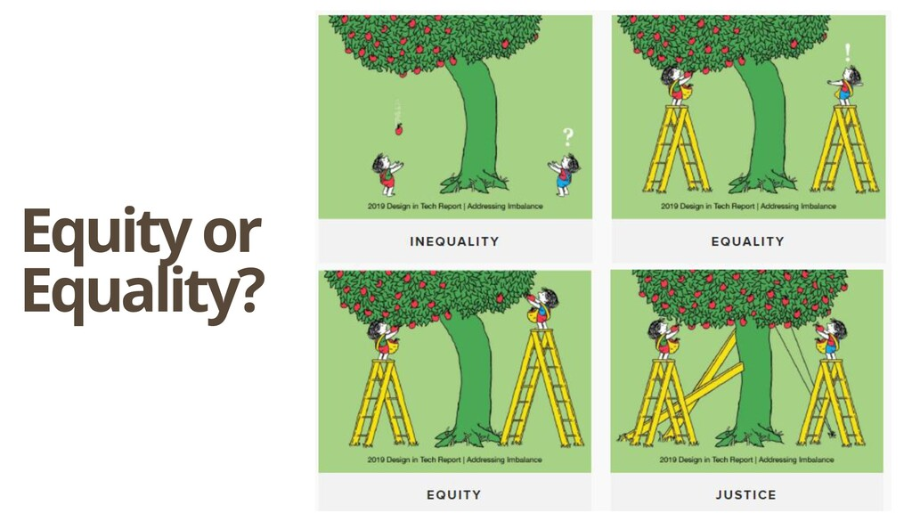 Equity or Equality?