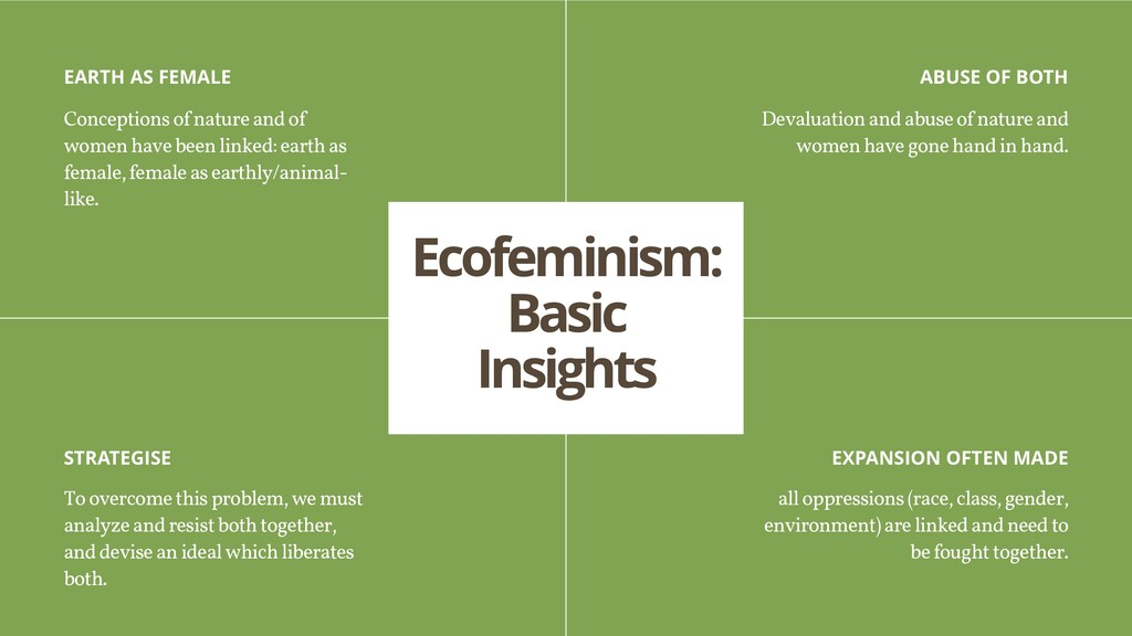 Conceptions of nature and of women have been li...