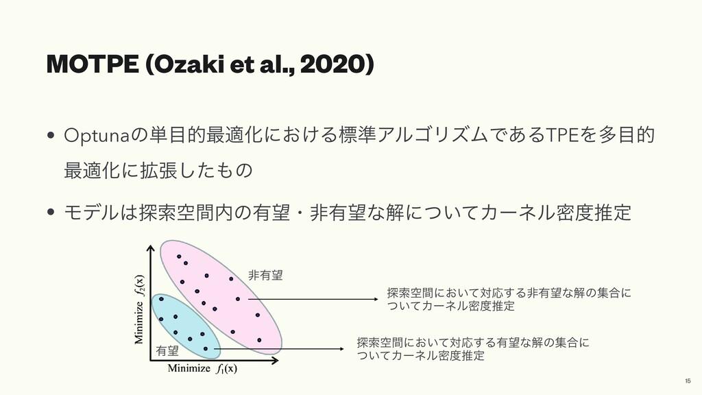 MOTPE (Ozaki et al., 2020) • Optunaͷ୯త࠷దԽʹ͓͚Δඪ...