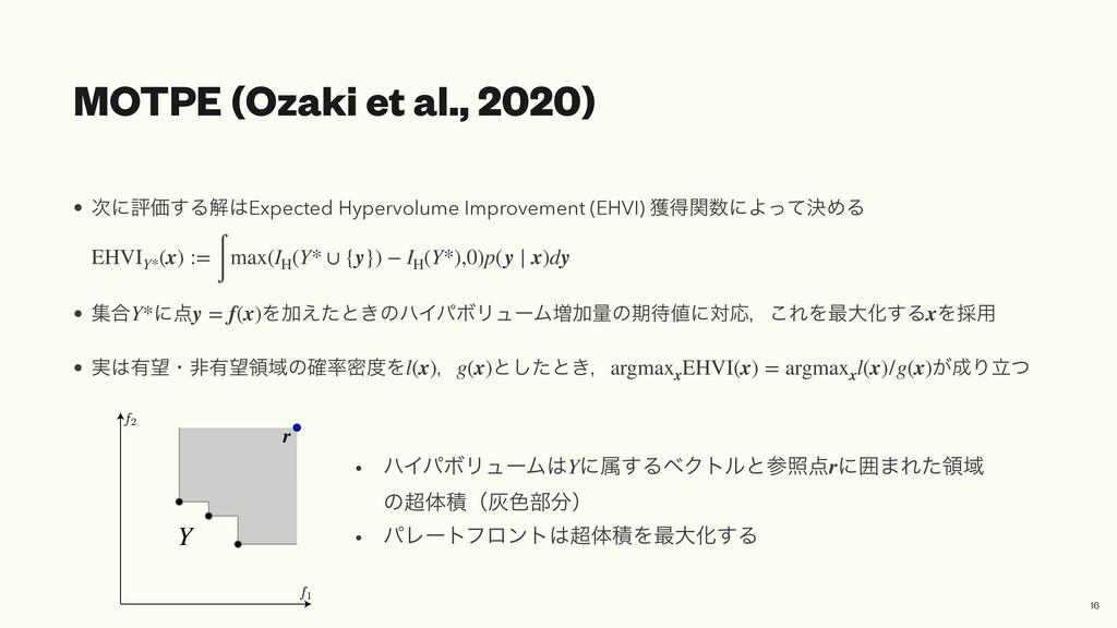 MOTPE (Ozaki et al., 2020) • ʹධՁ͢ΔղExpected H...