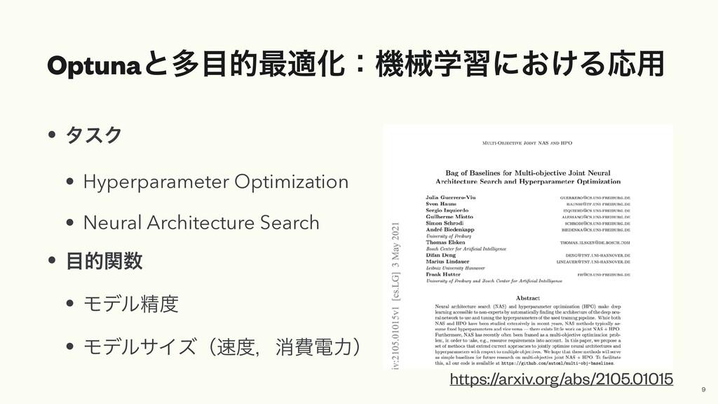 Optunaͱଟత࠷దԽɿػցֶशʹ͓͚ΔԠ༻ • λεΫ • Hyperparameter...
