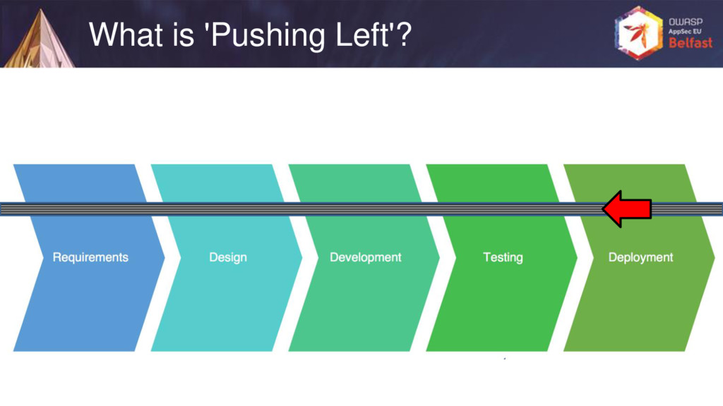 What is 'Pushing Left'?