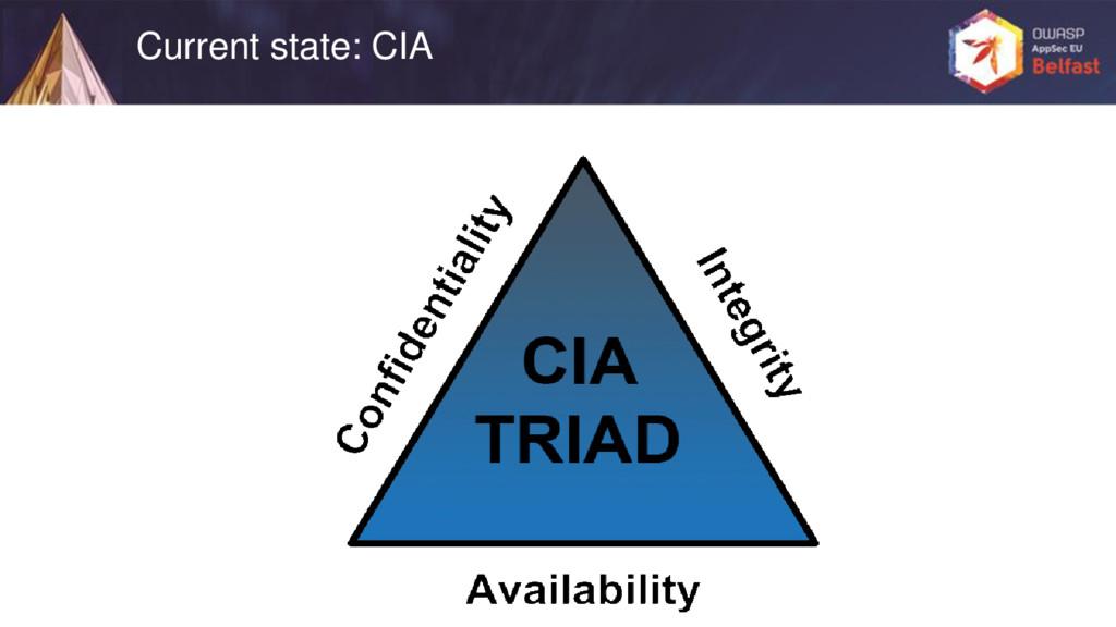 Current state: CIA