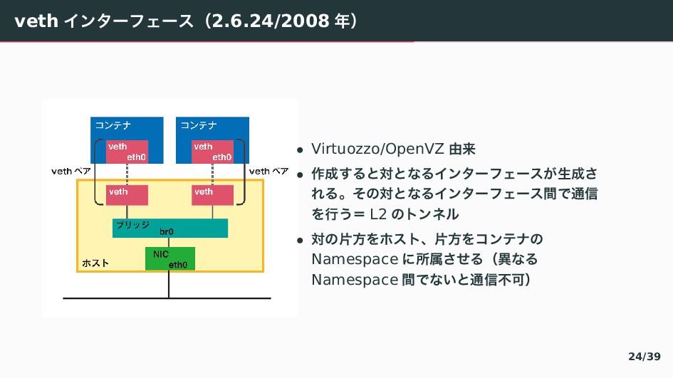 veth ぐアのがやこがとʢ2.6.24/2008 ʣ • Virtuozzo/OpenVZ...