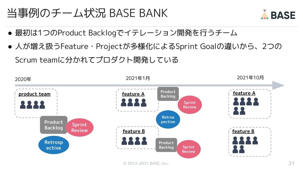 © 2012-2019 BASE, Inc. © 2012-2021 BASE, Inc. 当...