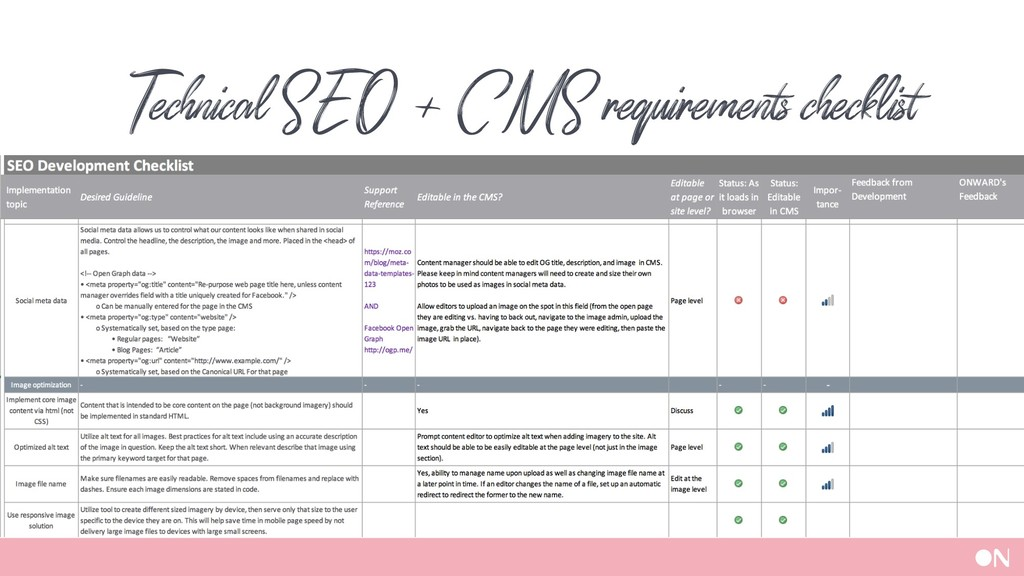 Technical SEO + CMS requirements checklist