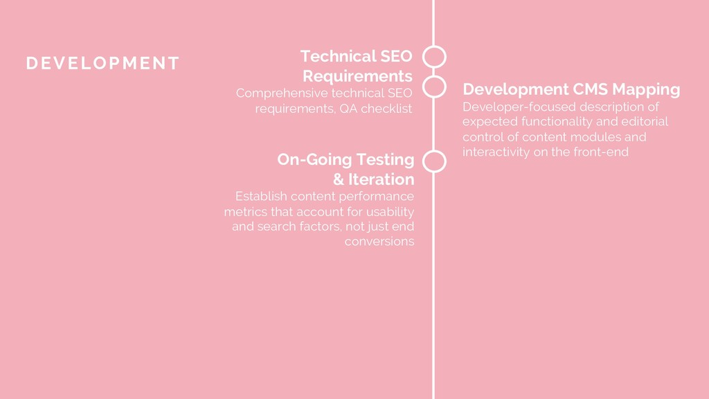 Technical SEO Requirements Comprehensive techni...