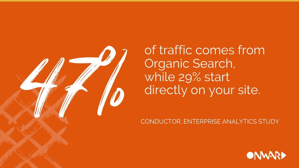 of traffic comes from Organic Search, while 29%...