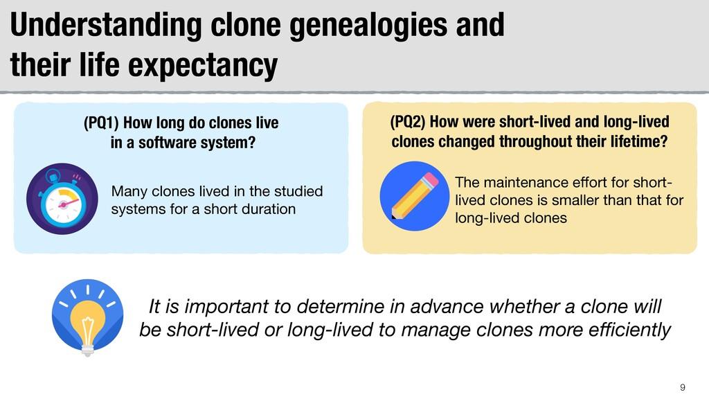 Understanding clone genealogies and  their lif...