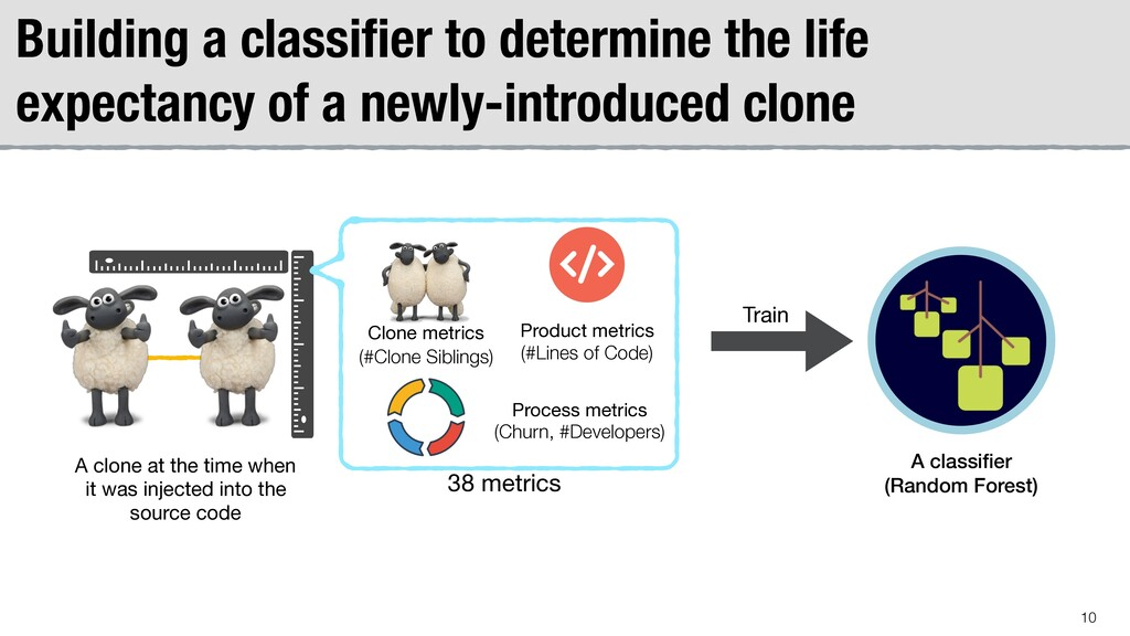 Building a classifier to determine the life expe...
