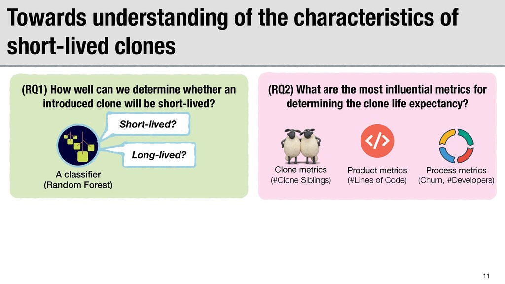 Towards understanding of the characteristics of...