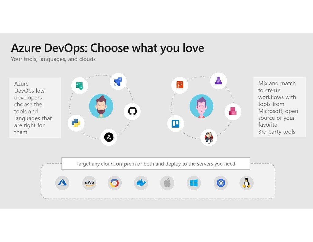 Mix and match to create workflows with tools fr...