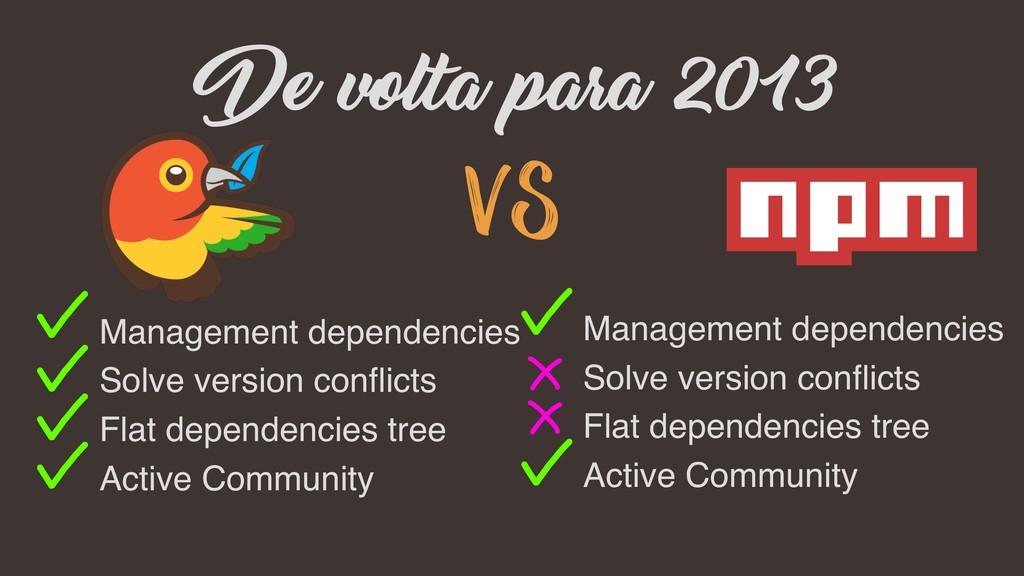 De volta para 2013 VS Management dependencies S...