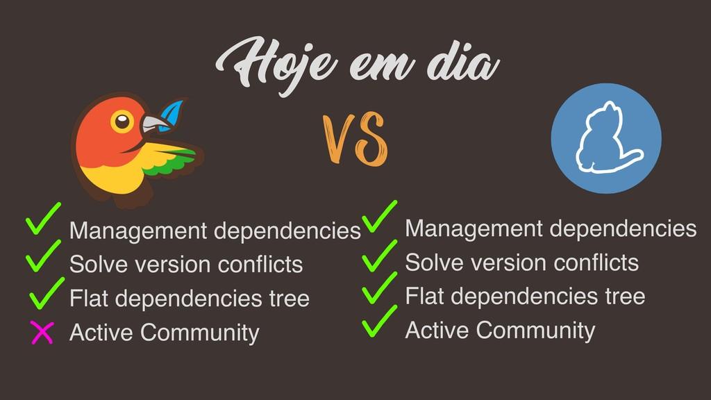 Hoje em dia VS Management dependencies Solve ve...