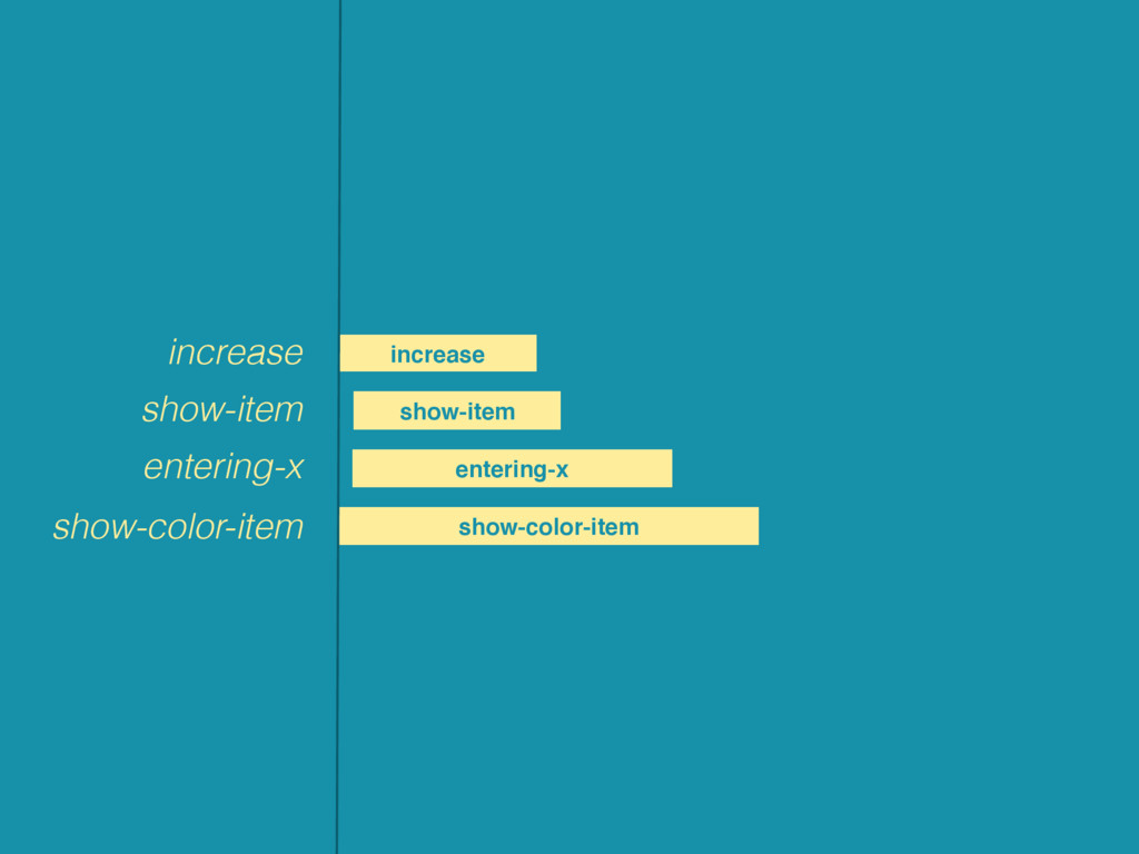 increase show-item entering-x show-color-item i...