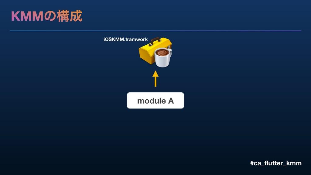 KMMͷߏ #ca_flutter_kmm module A iOSKMM.framwork