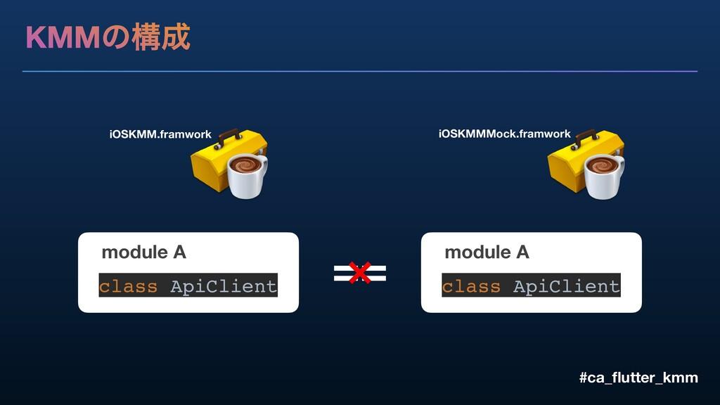 == KMMͷߏ #ca_flutter_kmm iOSKMM.framwork iOSKMM...