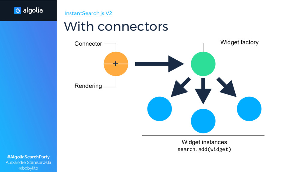 InstantSearch.js V2 With connectors Connector R...
