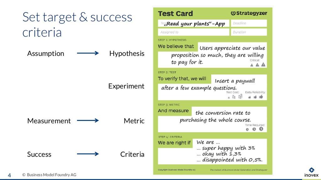 © Business Model Foundry AG Set target & succes...