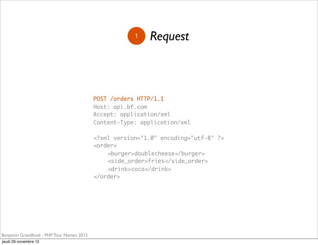 POST /orders HTTP/1.1 Host: api.bf.com Accept: ...