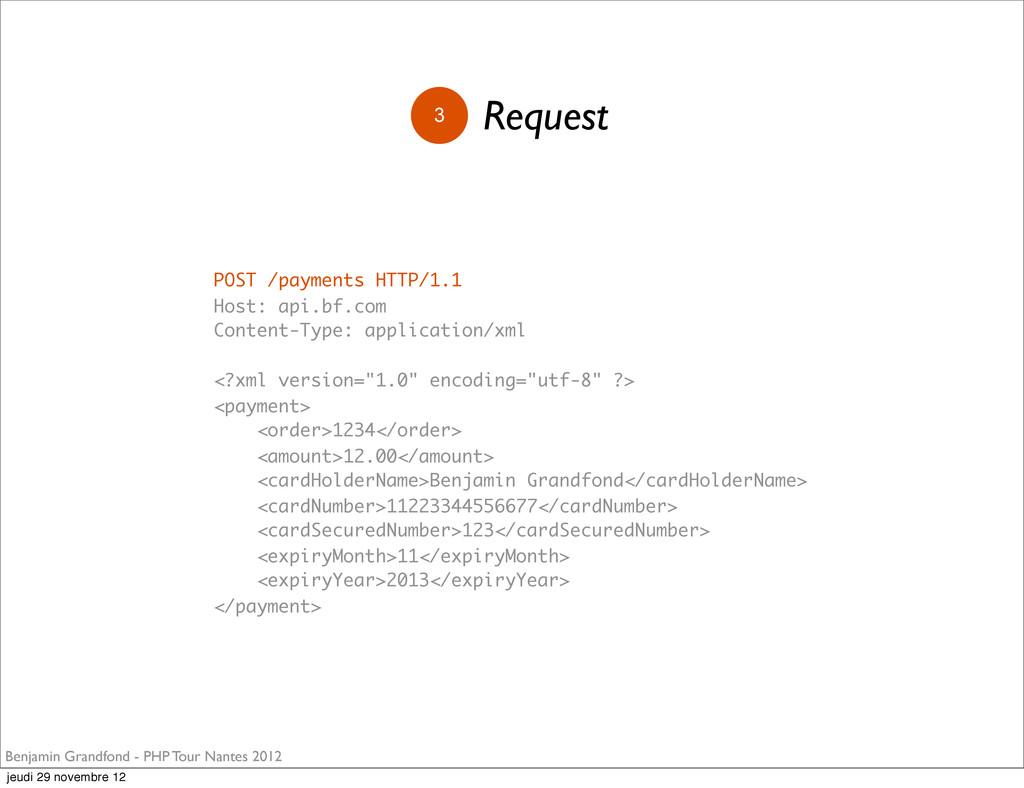 POST /payments HTTP/1.1 Host: api.bf.com Conten...