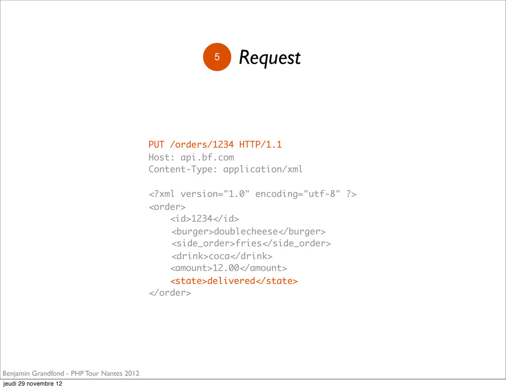 PUT /orders/1234 HTTP/1.1 Host: api.bf.com Cont...