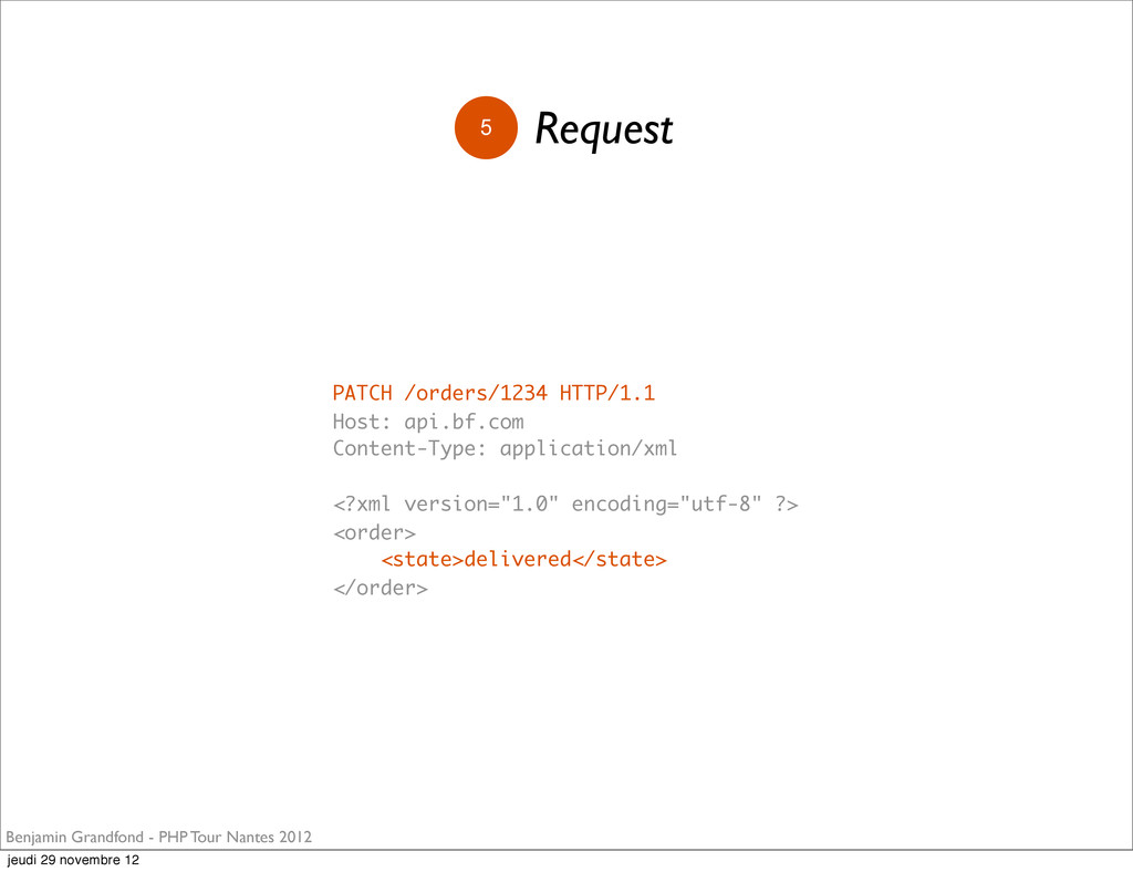 PATCH /orders/1234 HTTP/1.1 Host: api.bf.com Co...