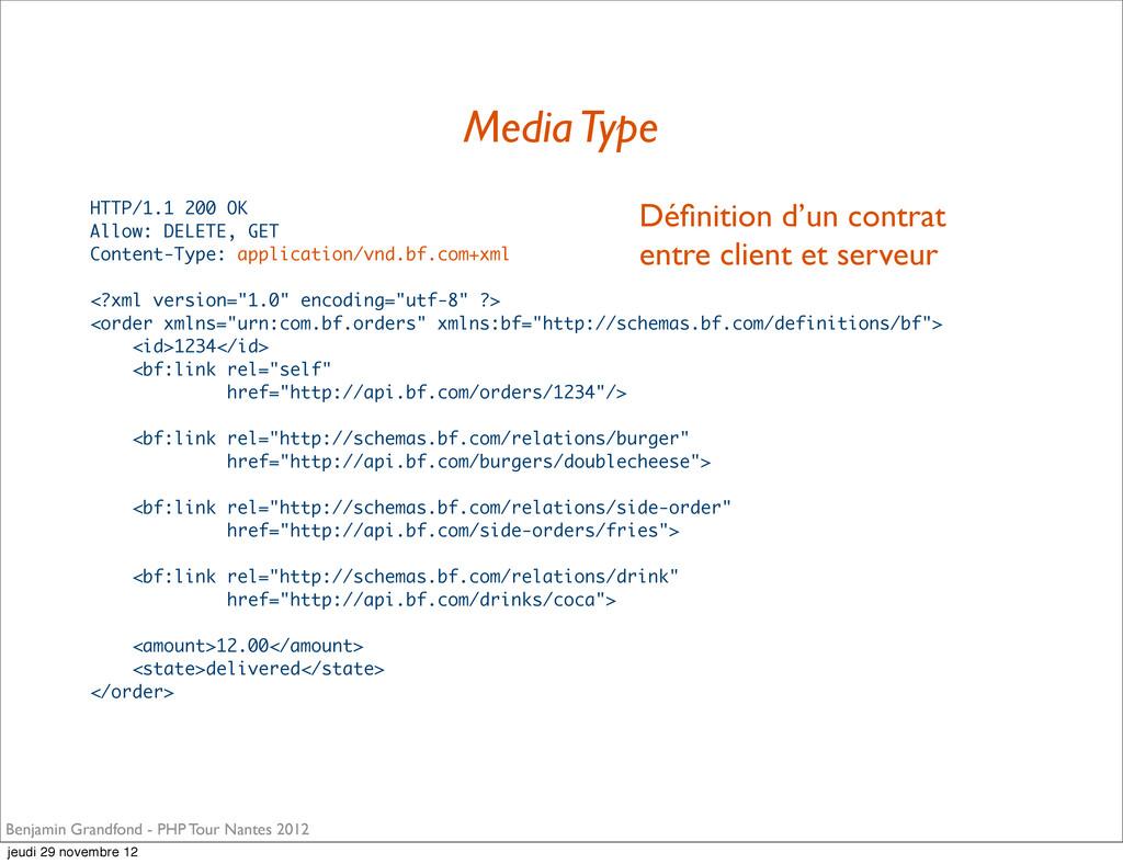 HTTP/1.1 200 OK Allow: DELETE, GET Content-Type...