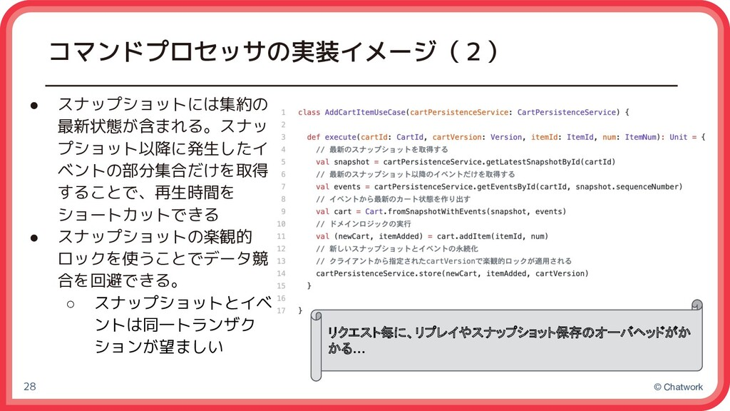 © Chatwork コマンドプロセッサの実装イメージ(2) ● スナップショットには集約の ...