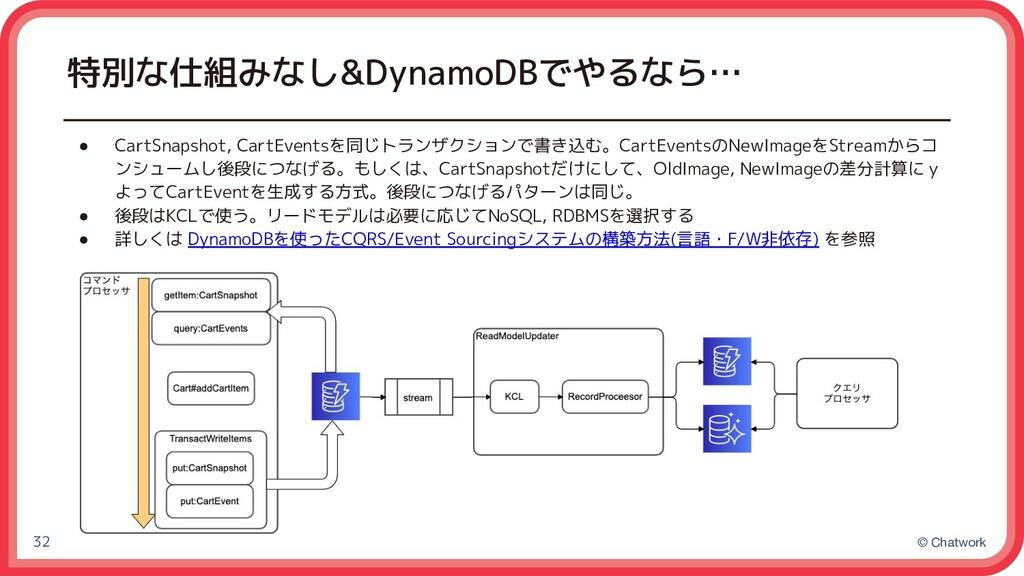 © Chatwork 特別な仕組みなし&DynamoDBでやるなら… ● CartSnapsh...
