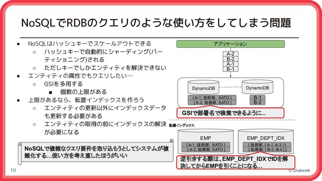 © Chatwork NoSQLでRDBのクエリのような使い方をしてしまう問題 ● NoSQL...