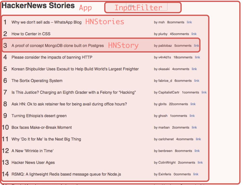 App InputFilter HNStory HNStories