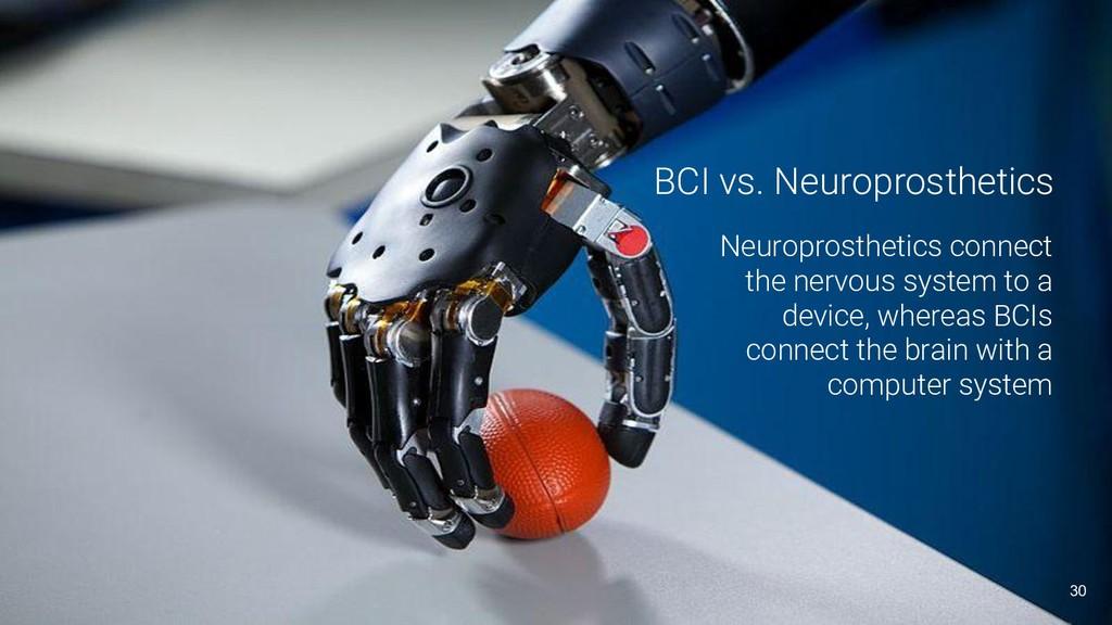 BCI vs. Neuroprosthetics Neuroprosthetics conne...