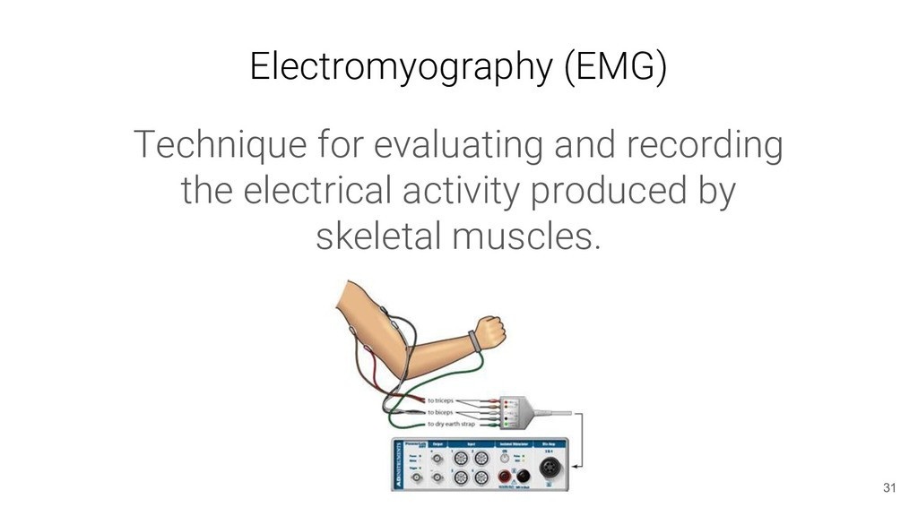 Electromyography (EMG) Technique for evaluating...