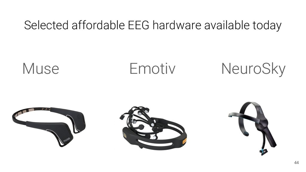 Selected affordable EEG hardware available toda...
