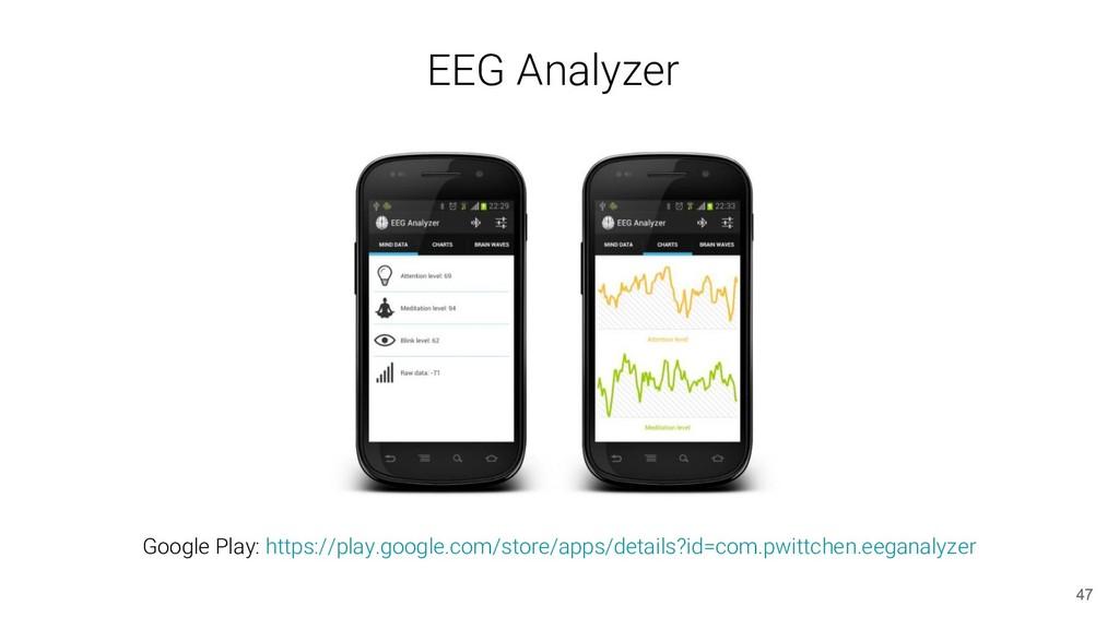 47 EEG Analyzer Google Play: https://play.googl...
