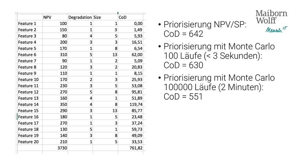 • Priorisierung NPV/SP: CoD = 642 • Priorisieru...
