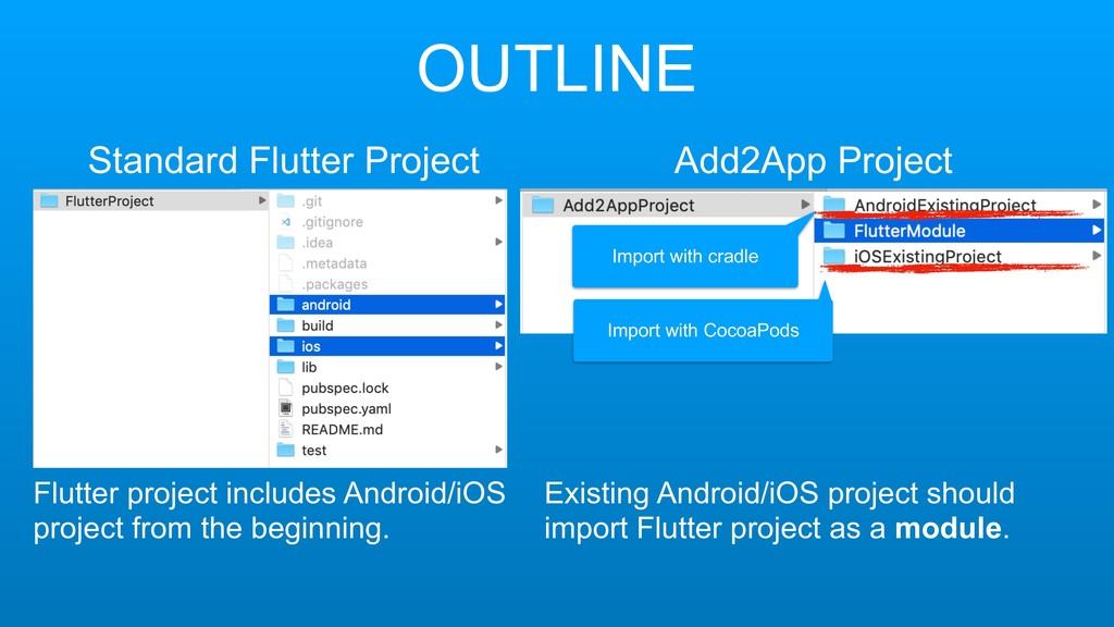 OUTLINE Standard Flutter Project Add2App Projec...