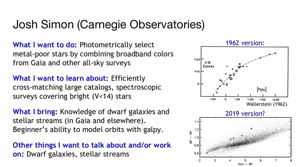 Josh Simon (Carnegie Observatories) What I want...