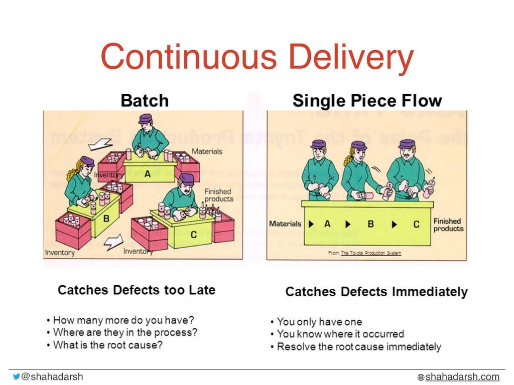 @shahadarsh shahadarsh.com Continuous Delivery