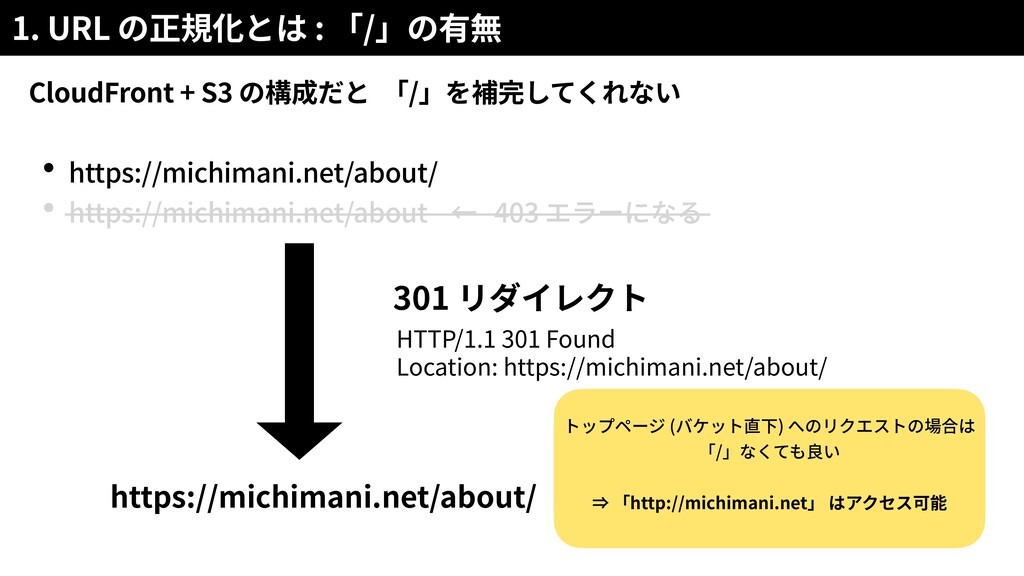 1. URL : / CloudFront + S3 / https://michimani....