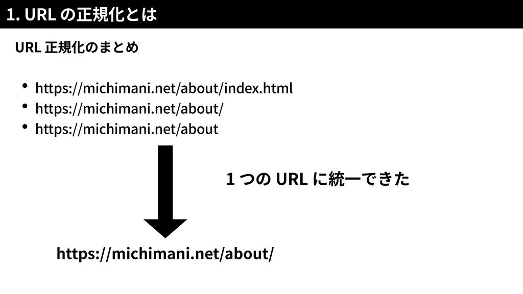 1. URL URL https://michimani.net/about/index.ht...