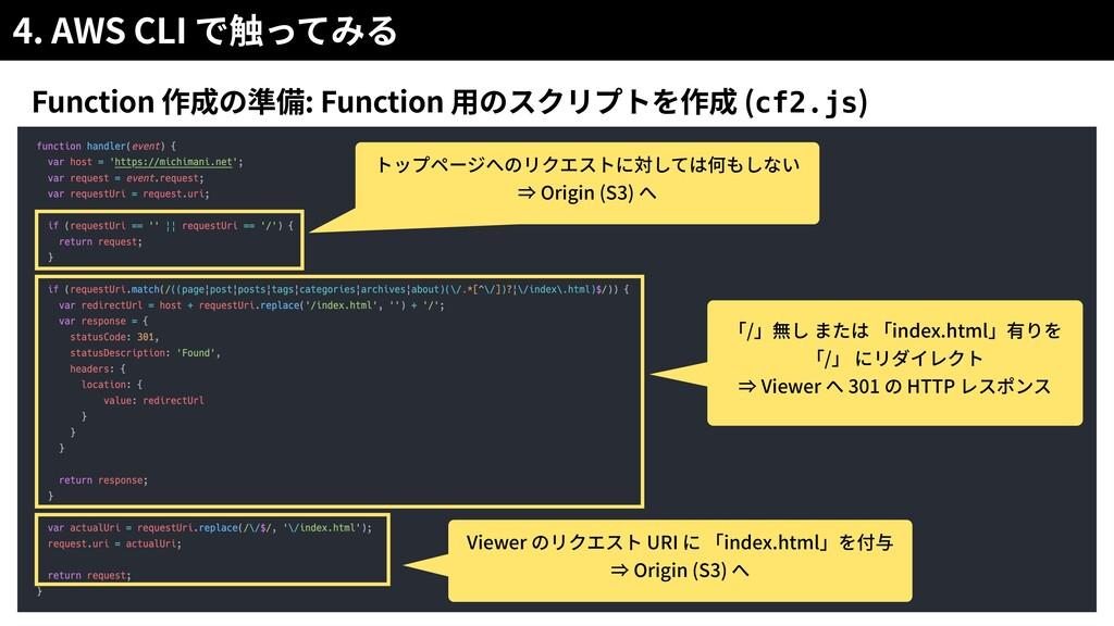 4. AWS CLI Function : Function (cf2.js) Origin ...