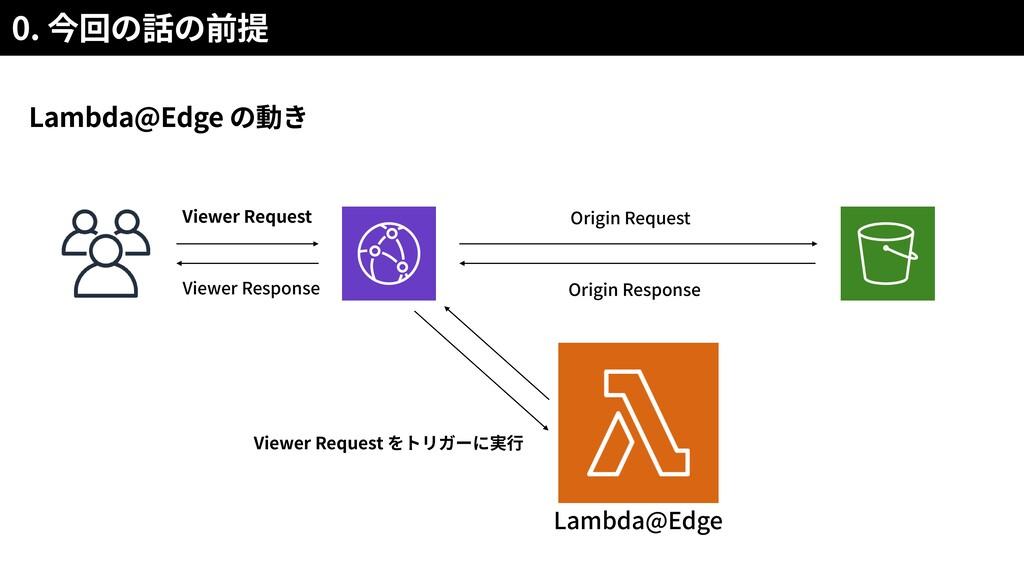 Lambda@Edge 0. Lambda@Edge Viewer Request Viewe...