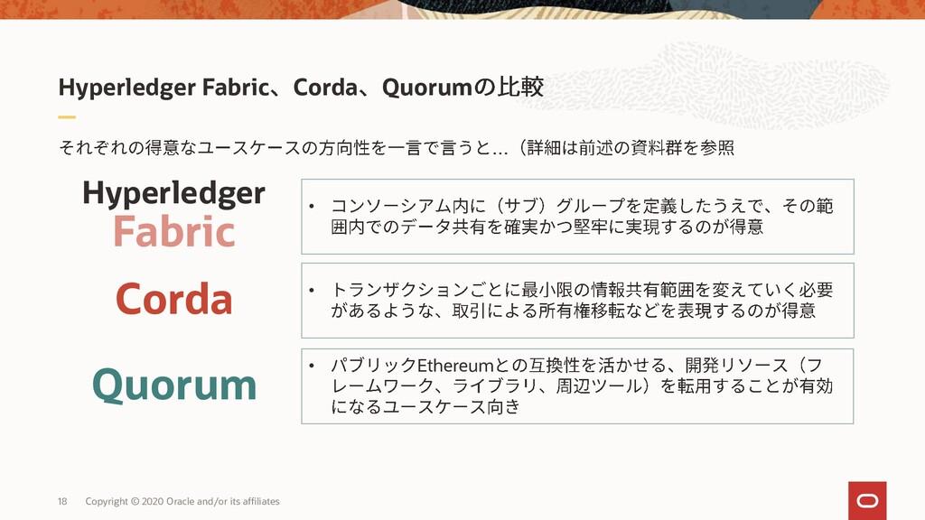 Hyperledger Fabric Corda Quorum … 18 Copyright ...