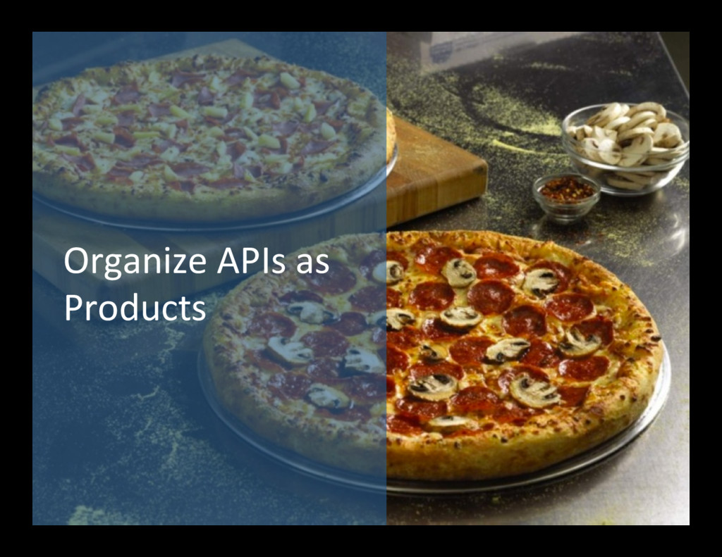 Organize APIs as  Products