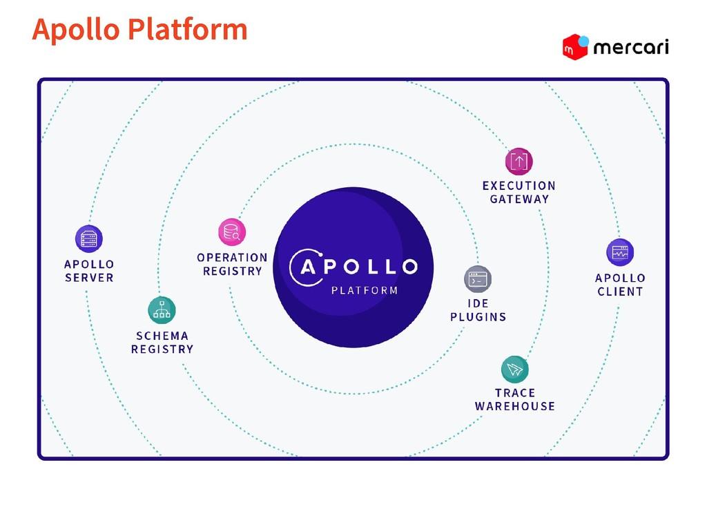 Apollo Platform Apollo Platform