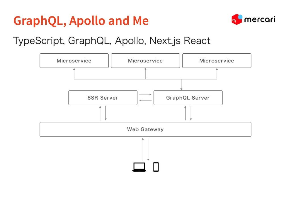 GraphQL, Apollo and Me GraphQL, Apollo and Me T...